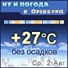 Ну и погода в Оренбурге - Поминутный прогноз погоды